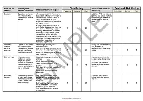 Electricians Risk Assessment Template by Construction Site Risk Assessment For Construction Site