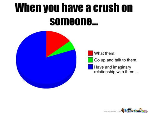 I Have A Crush On You Meme - when you have a crush on someone by wizardgirl1000