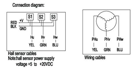 wiring diagram for dc motor wiring diagram with description