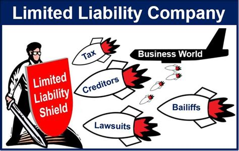 ministry of corporate affairs the limited liability what is a limited company market business news