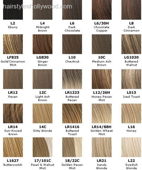 light ash brown hair color chart light ash brown hair color chart search