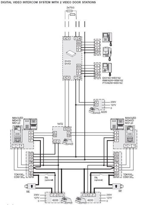 farfisa door entry wiring diagrams 34 wiring diagram