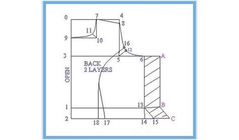 pattern making of princess cut blouse princess cut blouse design in raglan style an elaborate
