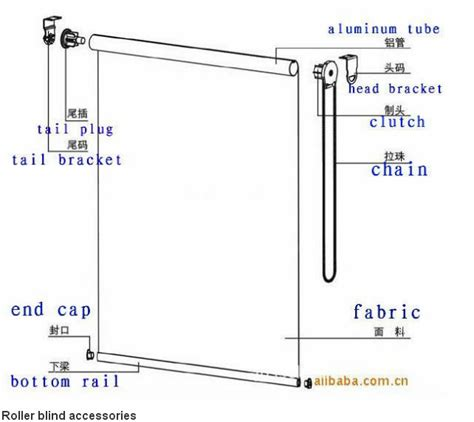 Parts Of Curtain Integralbook Com