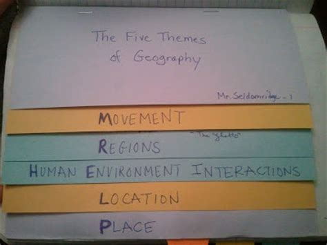 themes of geography notes the middle school mouth inside my social studies