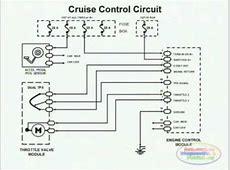 Cruise Control & Wiring Diagram - YouTube 2011 Ram Cummins Problems
