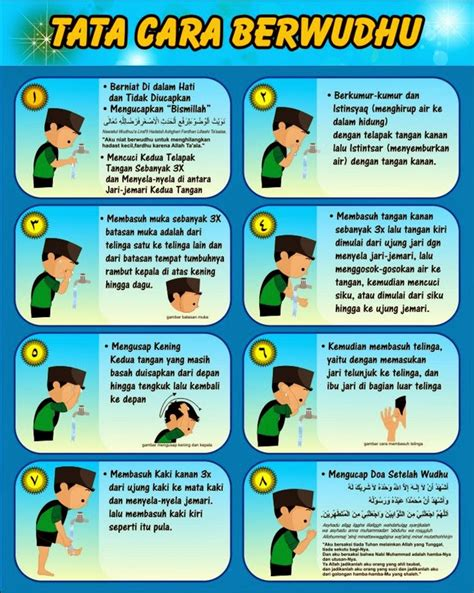 tutorial shalat yang benar aaa sebutkan tata cara wudhu yang benar sebutkan hal
