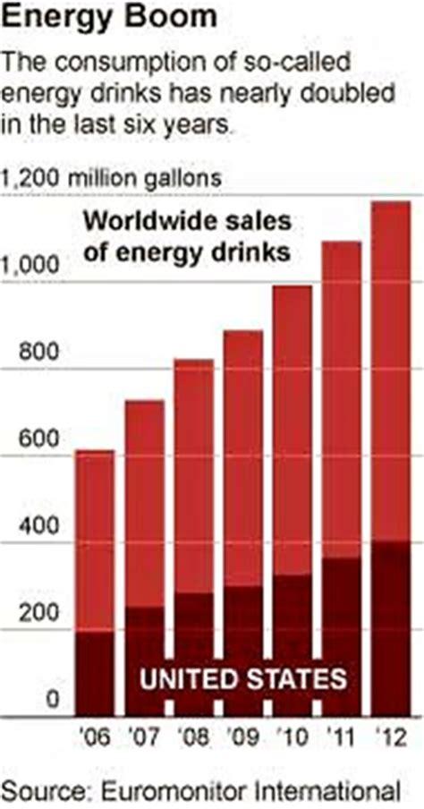 energy drink statistics food politics by marion nestle 187 energy drinks