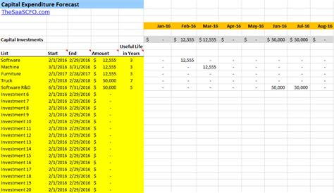 Project Expenditure Template