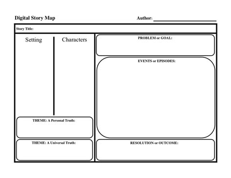 story setting template story map template free documents for pdf word