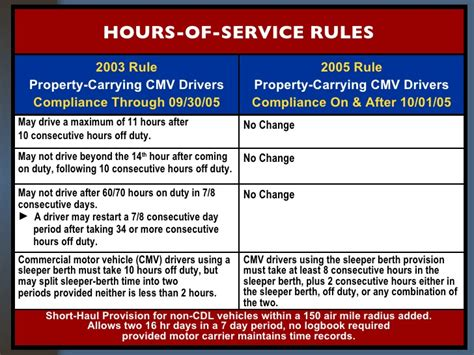 Hours Of Service Split Sleeper Berth by Revised Hours Of Service For Drivers