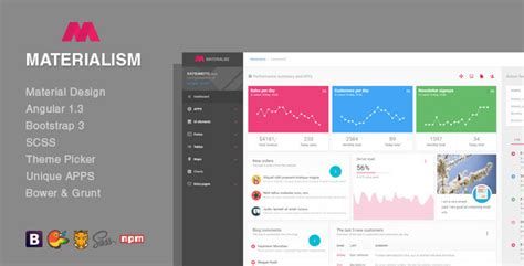 30 Material Design Html5 Templates Available For Download Free Paid Templateflip Material Design Admin Template Free