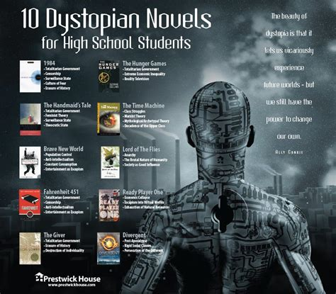 themes in dystopian literature 10 dystopian novels for high school students and why you