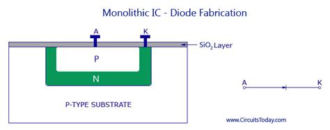 power diode fabrication semiconductor diode fabrication types 28 images trailing the transistor transistors