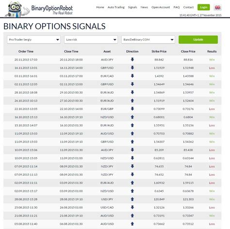 best binary options trading websites top 10 binary trading websites