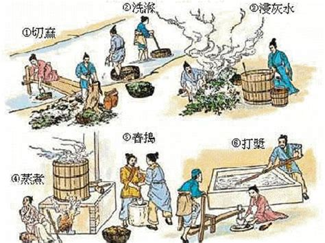 How Did Ancient China Make Paper - history of paper part 1