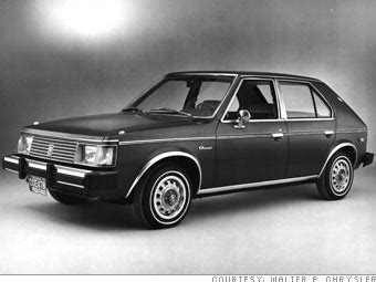 Chrysler Omni by 12 Cars That Made Chrysler 1978 Plymouth Horizon Dodge
