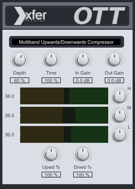 the 5 best free vst the 5 best free vst compressor plugins with free presets