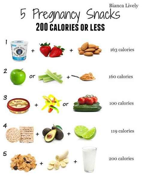 whole grains to eat during pregnancy clean while snacks ideas pregnancy and