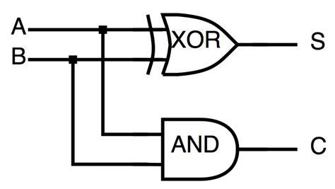 adder circuit diagram half adder schematic half get free image about wiring