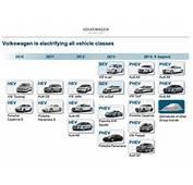 Green Car Congress Volkswagen Group's MQB Plug In Hybrid Powertrain