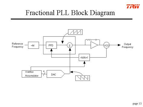 block diagram of pll pll block diagram readingrat net