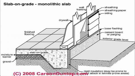 slab on grade house plans reinforcing concrete slab on grade concrete slab on grade