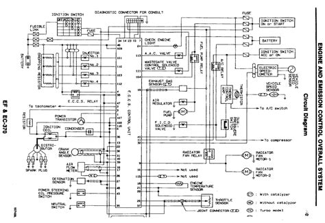 1999 mitsubishi eclipse engine diagram wiring schematic