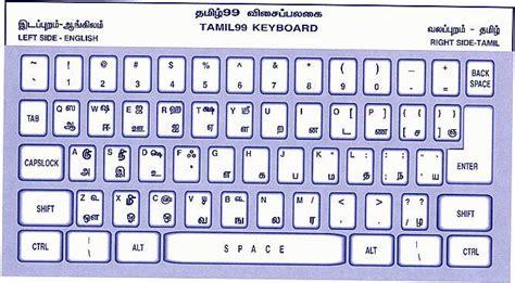 keyboard layout to english india new language tamil keyboard layout