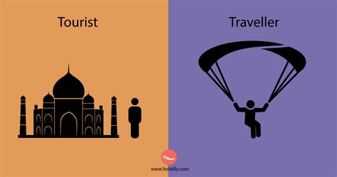 a and this will tell you the difference between a tourist or a traveler