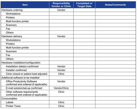 network checklist template working with your emr vendor alberta association