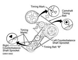 Mitsubishi L200 Timing Belt Replacement Need To How To Place The Timing Belt On 1992