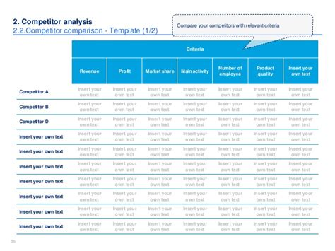 competitor comparison chart template market competitor analysis template in ppt