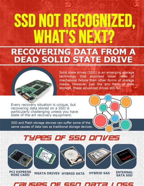 Cost To Recover by How Much Does It Cost To Recover Data From A Solid State