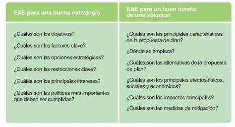 preguntas de investigacion medio ambiente c 243 mo se hace una evaluaci 243 n de impacto ambiental
