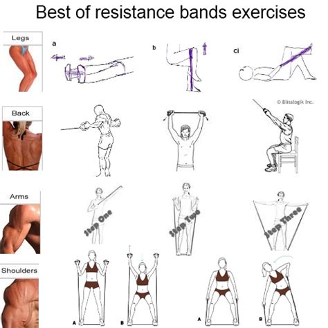 printable exercise band workouts resistance bands exercises yamenalrantese
