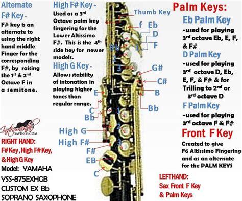 saxophone chart fingerings sax search saxophones