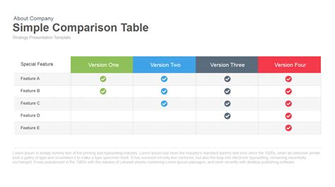 Simple Comparison Table Powerpoint And Keynote Template Comparison Ppt Template