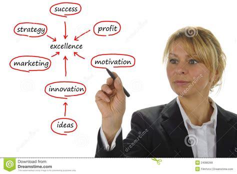 beca plan foco plan de comercializacion newhairstylesformen2014 com