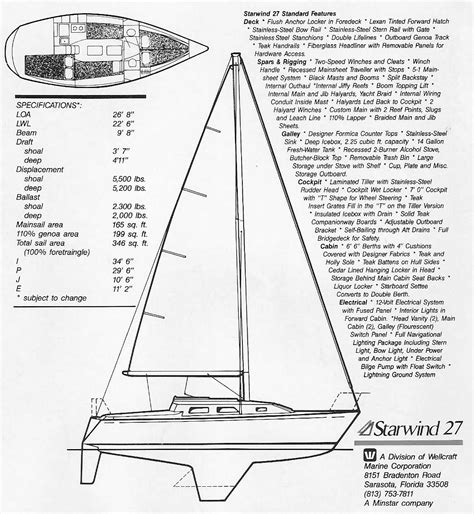 brookville lake boat rs starwind 27 sailboat photo gallery