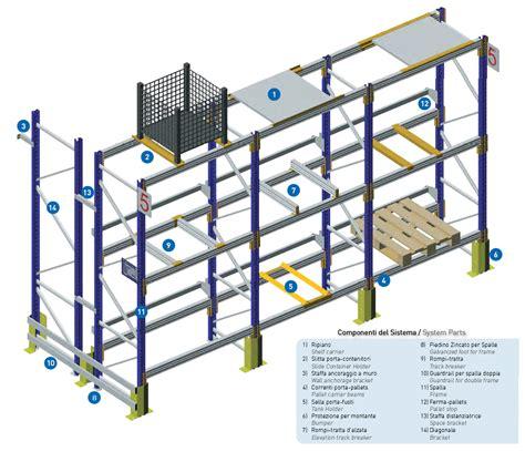 scaffali industriali scaffalature industriali porta pallet e merci sfuse