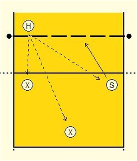 heavy setter ball drills free volleyball setting drills