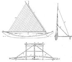 canoes of oceania pdf 20ft paraw 2017 profile1 jpg 900 215 636 driftwood