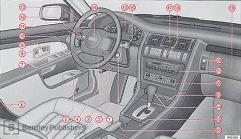 free service manuals online 2001 audi allroad instrument cluster audi b8 repair manual autos weblog