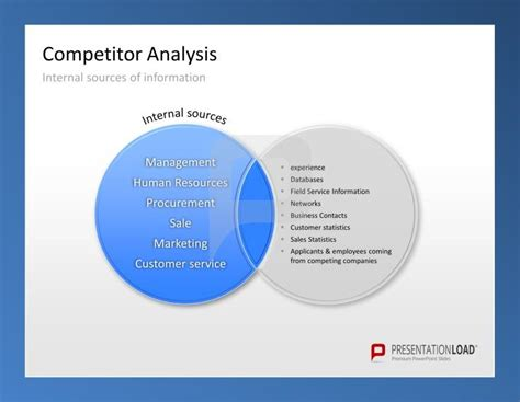 88 Best Business Strategy Powerpoint Templates Images On Pinterest Competitive Analysis Template Ppt