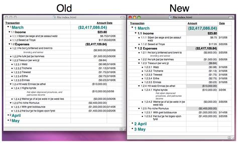 budget comparison template omnioutliner 3 7 1 beta 1 now available the omni