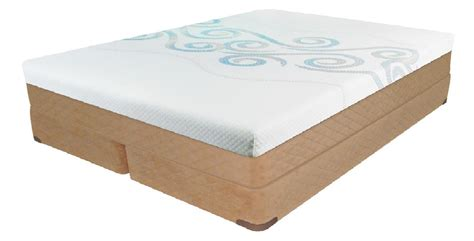 Orthopedic Mattress Reviews by What Is An Air Mattress Orthopedic Mattress Review