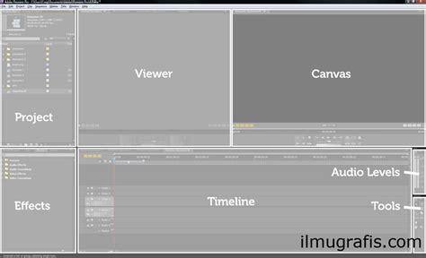 Kupas Tuntas Editing Dengan Adobe Premiere Pro Cs6 devan aldian putra s personal webblog system