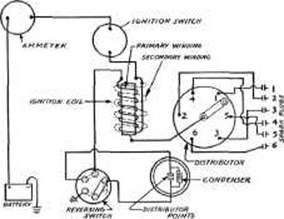 cvr wiring diagram wiring diagram with description