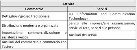 rinnovo ccnl settore acconciatura estetica cna bologna terziario e servizi multiservizi servizi di pulizia